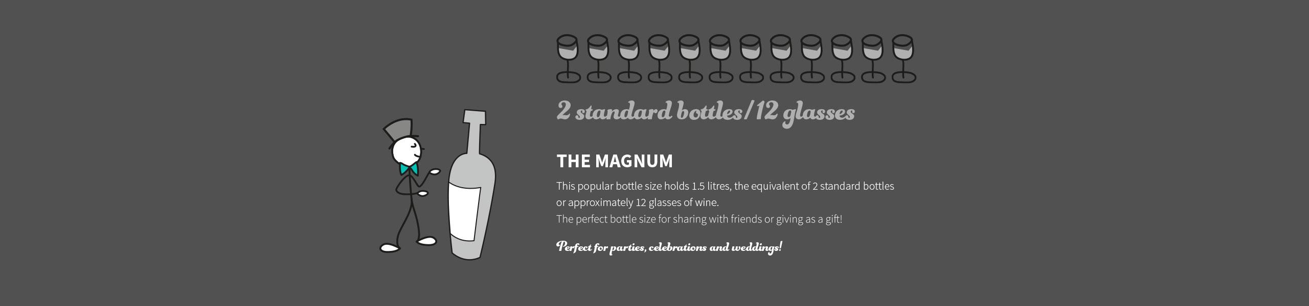 magnum bottle